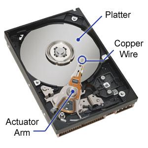 hard-drive-parts